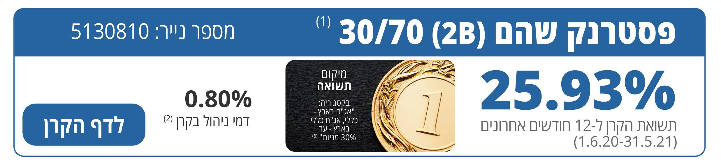 30_70-0621