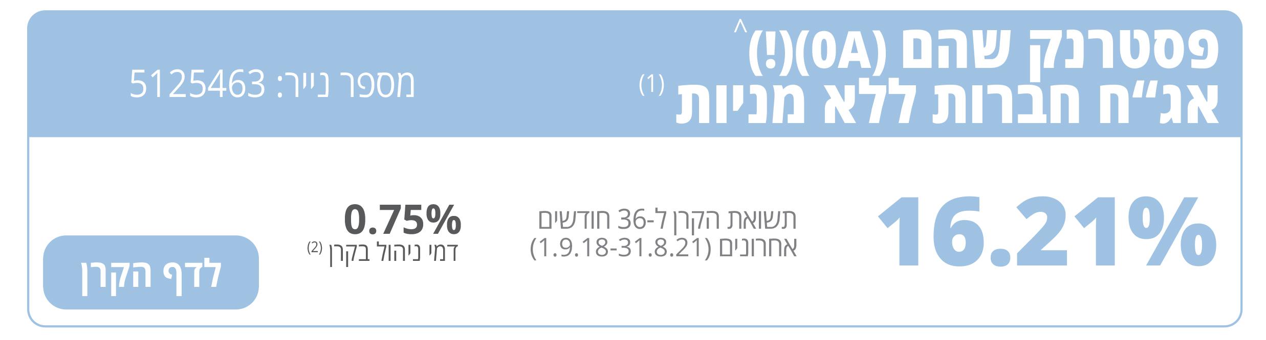 אגח-חברות-0921